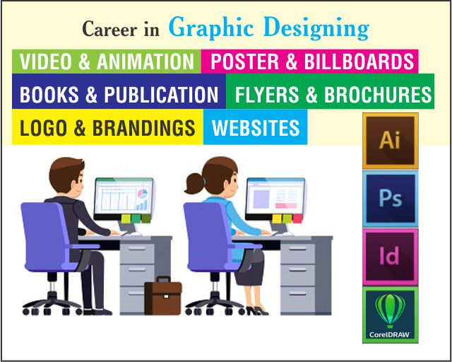 Career in Designing, Printing and Publishing Industries
