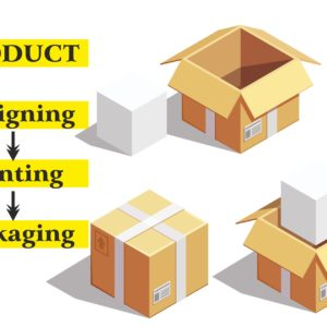 Product Designing | Printing | Packaging